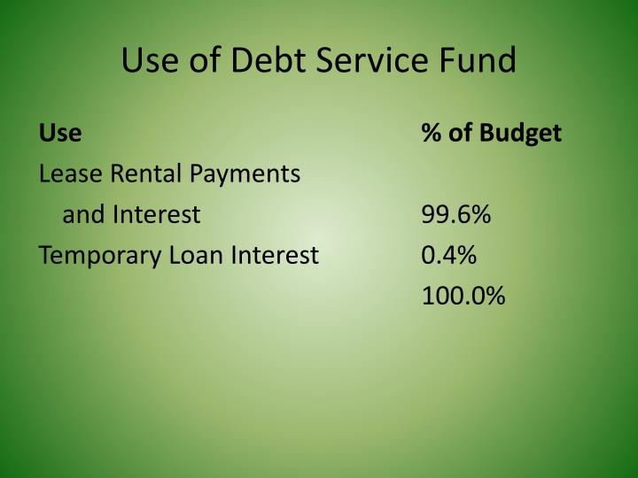 Use of Debt Service Fund