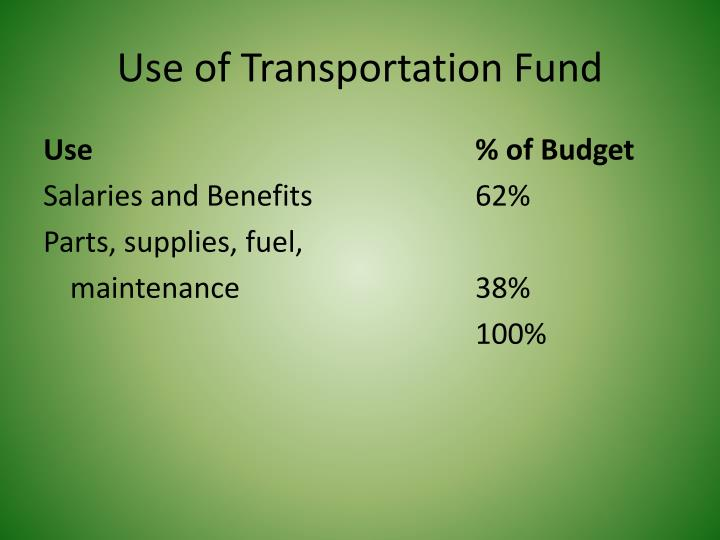 Use of Transportation Fund