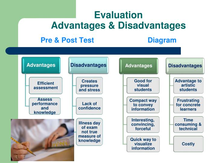 evaluate advantages and disadvantages continuing professio Table 37 summarizes the advantages and disadvantages of internal continuing with the organizations that have effective recruitment evaluation.