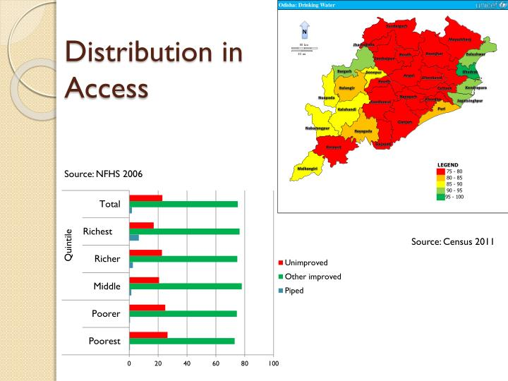 Distribution in Access