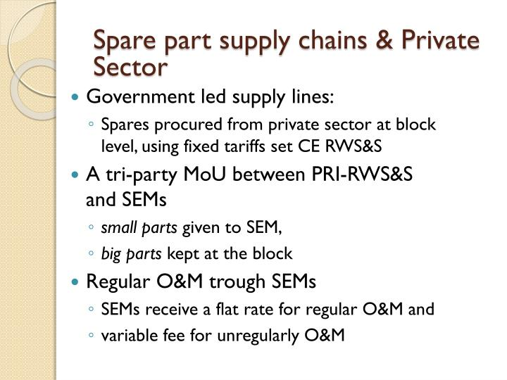 Spare part supply chains & Private Sector