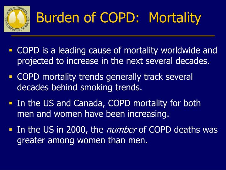 Burden of COPD:  Mortality