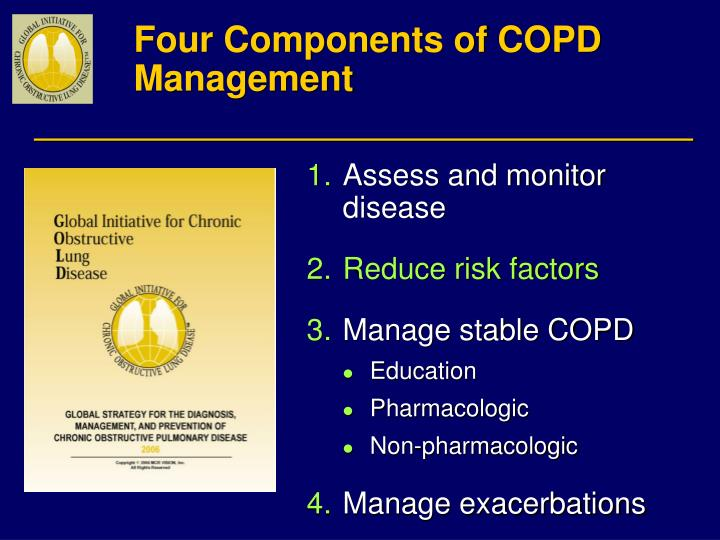 Four Components of COPD