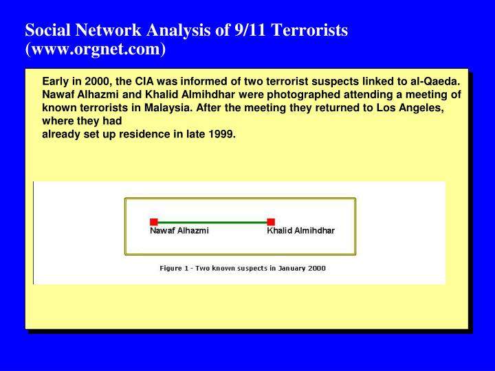 Social Network Analysis of 9/11 Terrorists (www.orgnet.com)