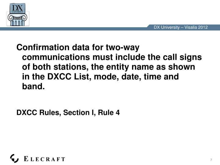 Confirmation data for two-way communications must include the call signs of both stations, the entity name as shown in the DXCC List, mode, date, time and band.
