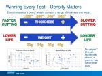 winning every test density matters
