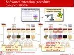 software extension procedure using molgenis