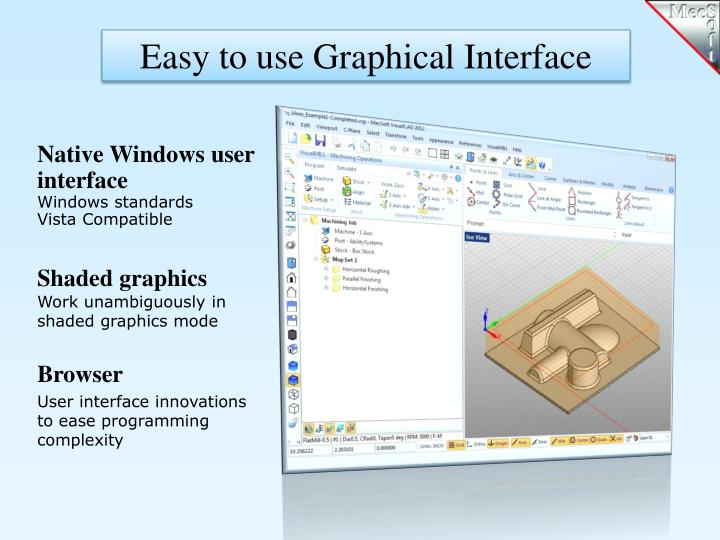 Easy to use Graphical Interface