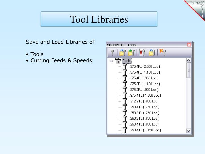 Tool Libraries