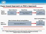 paper based approach vs pda s approach
