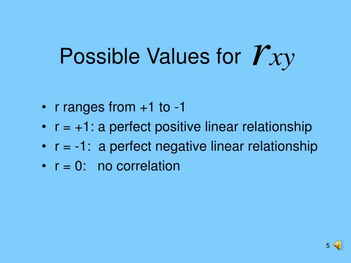 Possible Values for