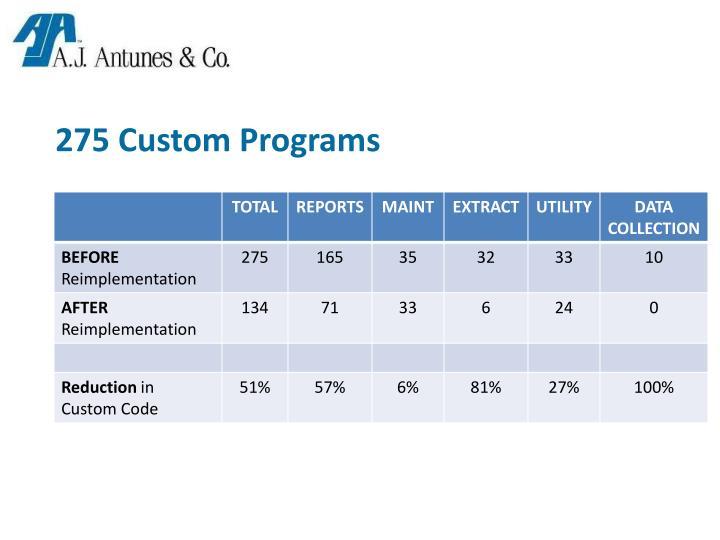 275 Custom Programs