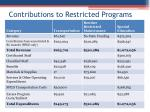 contributions to restricted programs