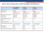 multi year projections myp budget assumptions
