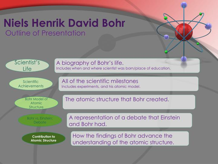a biography of niels hendrik david bohr a scientist David bohm niels bohr ludwig boltzmann emile borel hendrik lorentz josef loschmidt niels bohr may have most wanted to be considered a philosopher.