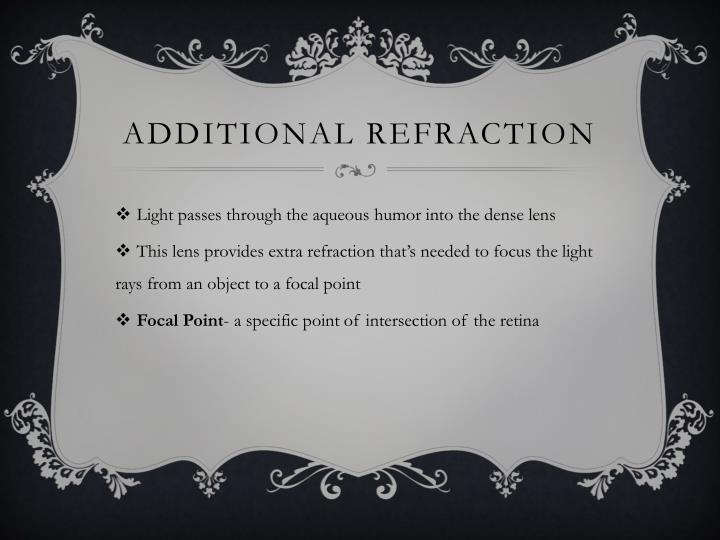 Additional refraction