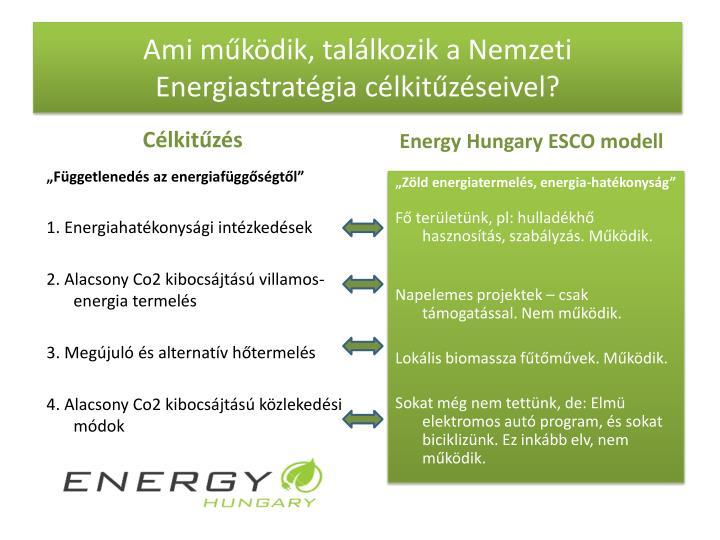 Ami működik, találkozik a Nemzeti Energiastratégia célkitűzéseivel?