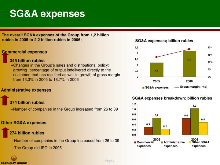 SG&A expenses