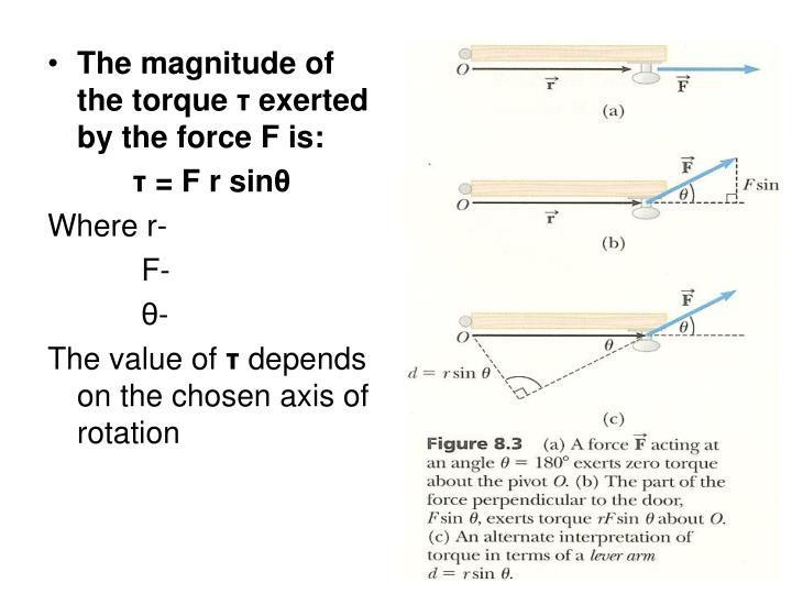 The magnitude of the torque