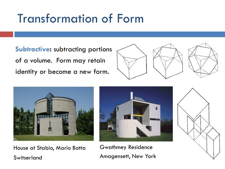 Transformation of Form