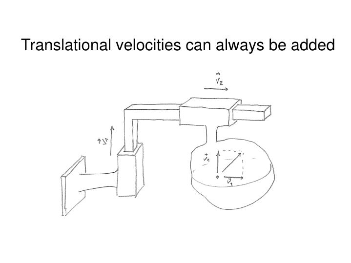 Translational velocities can always be added