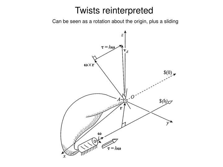 Twists reinterpreted