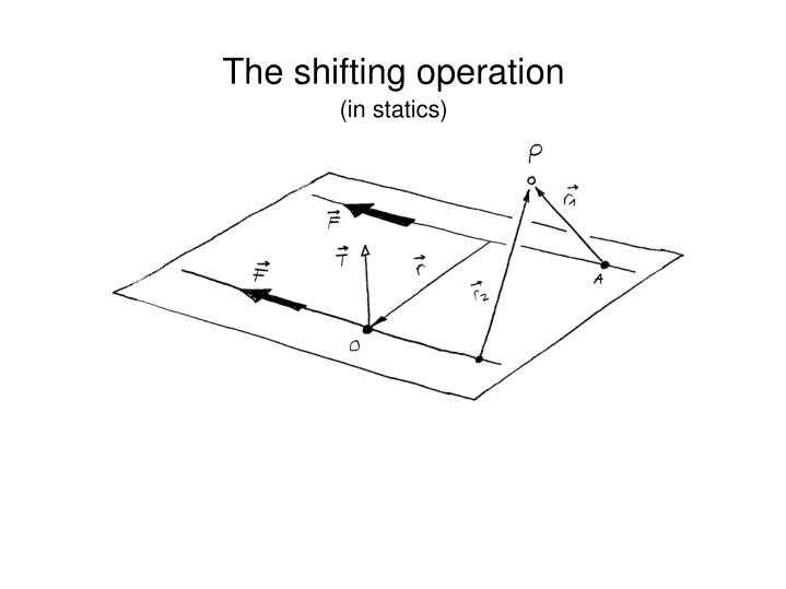 The shifting operation