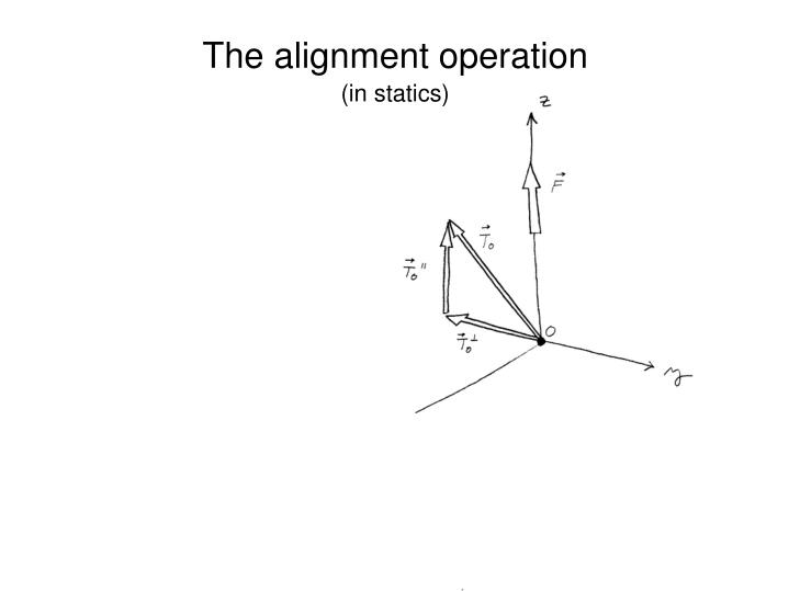 The alignment operation