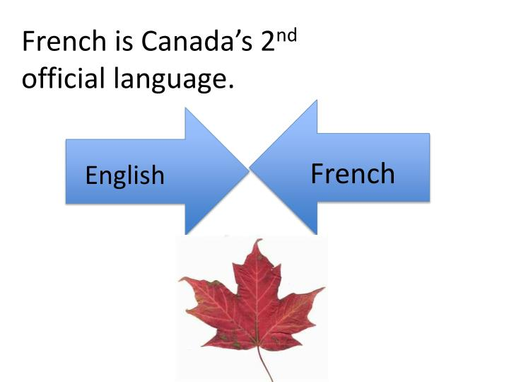 French is Canada's 2