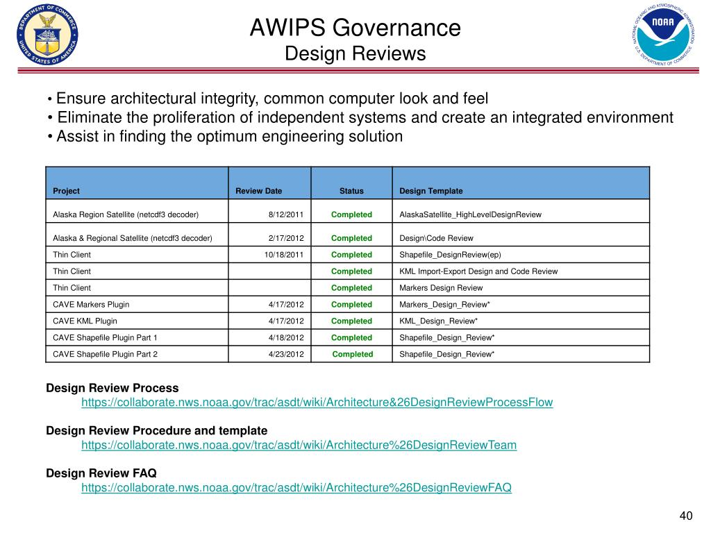 PPT - AWIPS Migration Status Review Advanced Weather Interactive