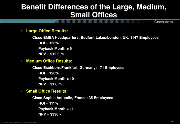 Benefit Differences of the Large, Medium, Small Offices