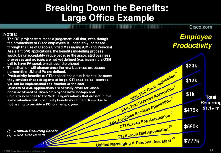 Breaking Down the Benefits: