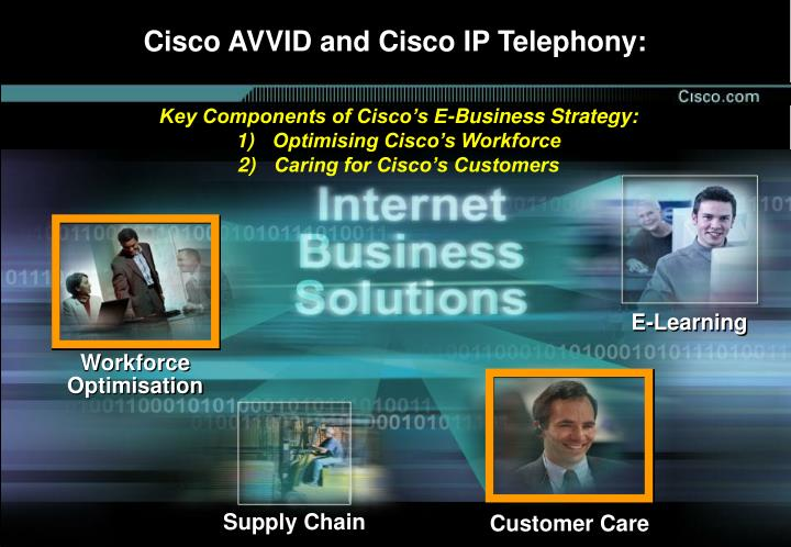 Cisco AVVID and Cisco IP Telephony:
