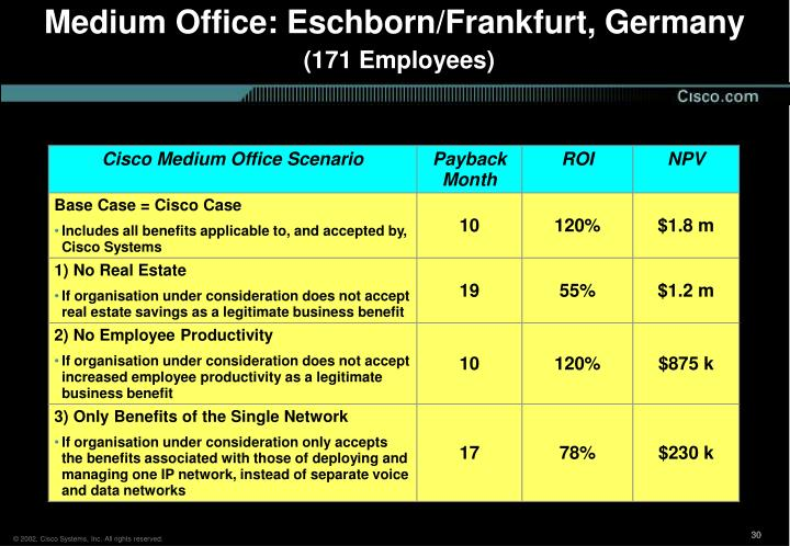 Medium Office: Eschborn/Frankfurt, Germany