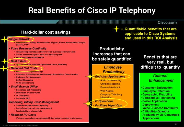 = 	Quantifiable benefits that are applicable to Cisco Systems and used in this ROI Analysis