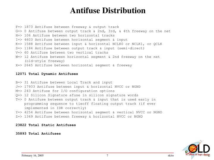 Antifuse Distribution