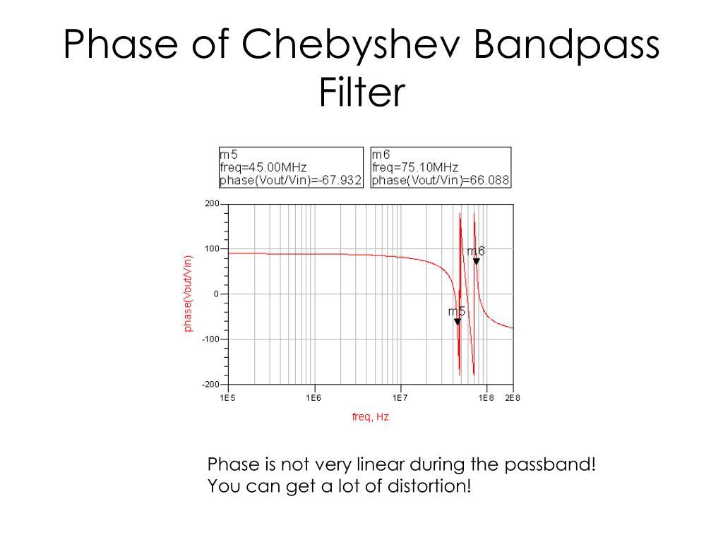 PPT - Filter Design (2) PowerPoint Presentation - ID:3145611