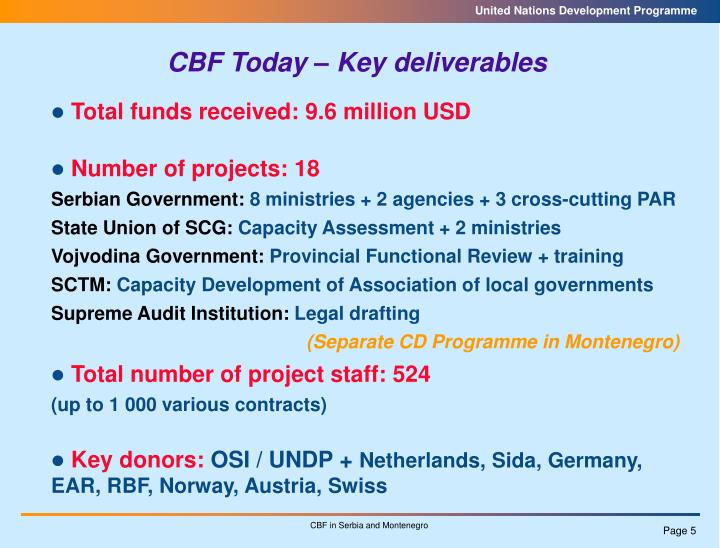 Total funds received: 9.6 million USD