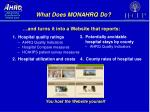 what does monahrq do1