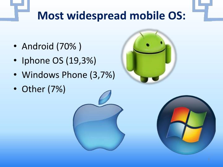 Most widespread mobile os