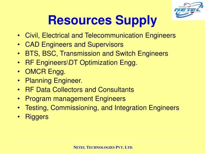 Resources Supply