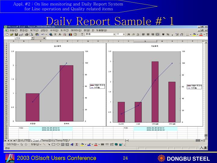 Appl. #2 : On line monitoring and Daily Report System