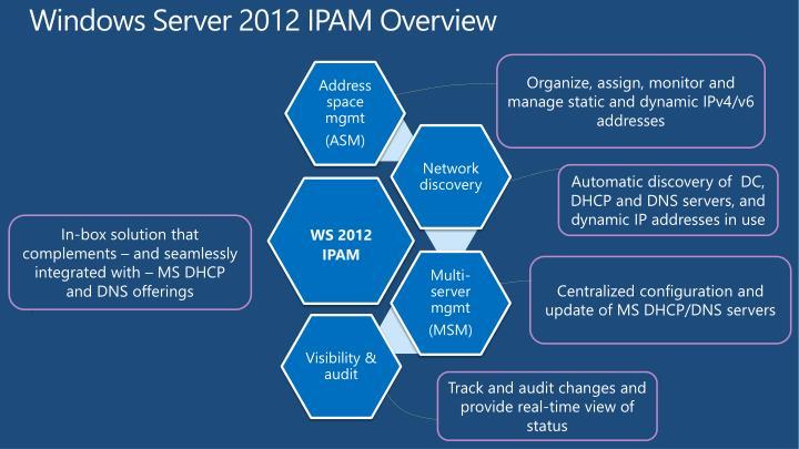Windows Server 2012 IPAM Overview