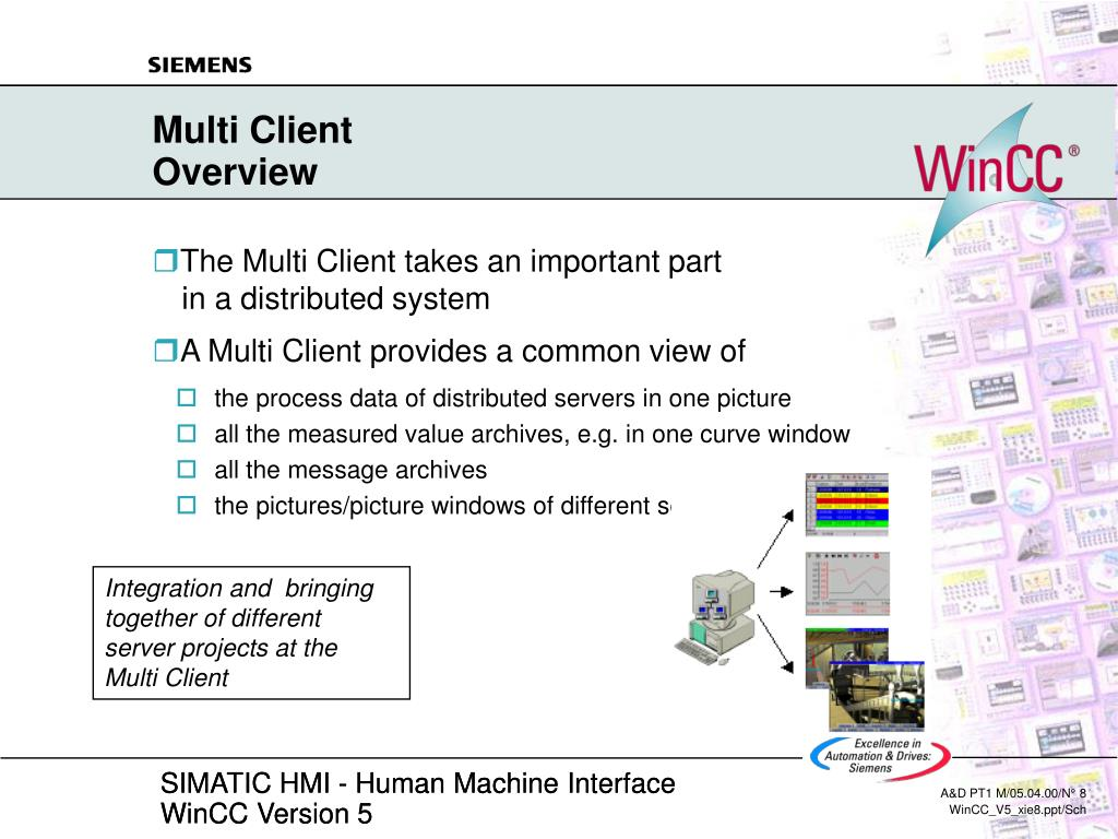PPT - SIMATIC WinCC V5 0 PowerPoint Presentation - ID:3147466
