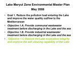 lake maryut zone environmental master plan may 2008
