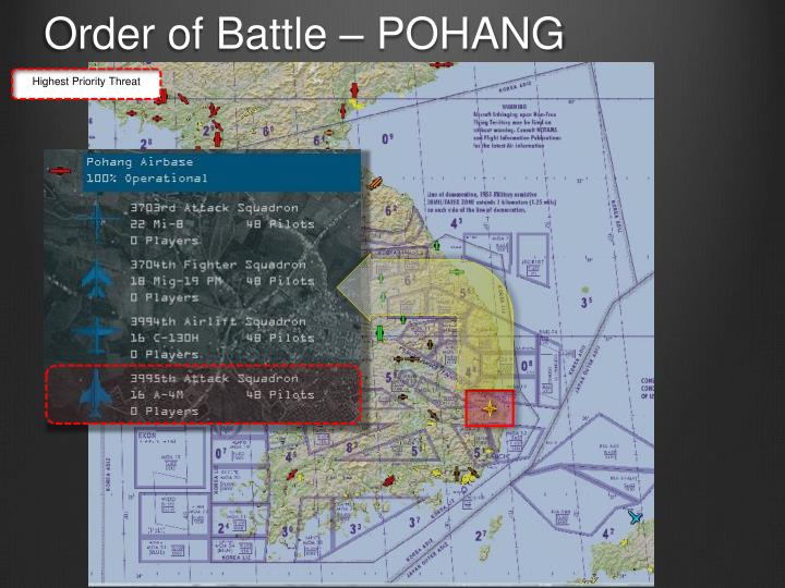 Order of Battle – POHANG