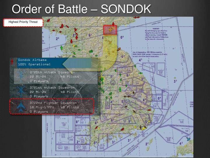 Order of Battle – SONDOK