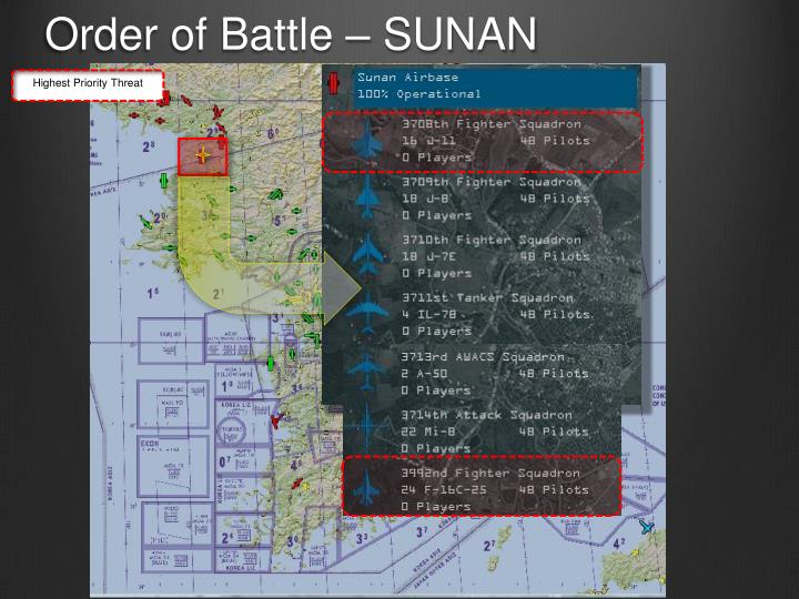 Order of Battle – SUNAN