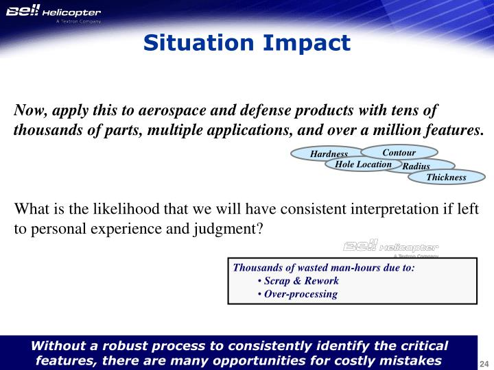 Situation Impact