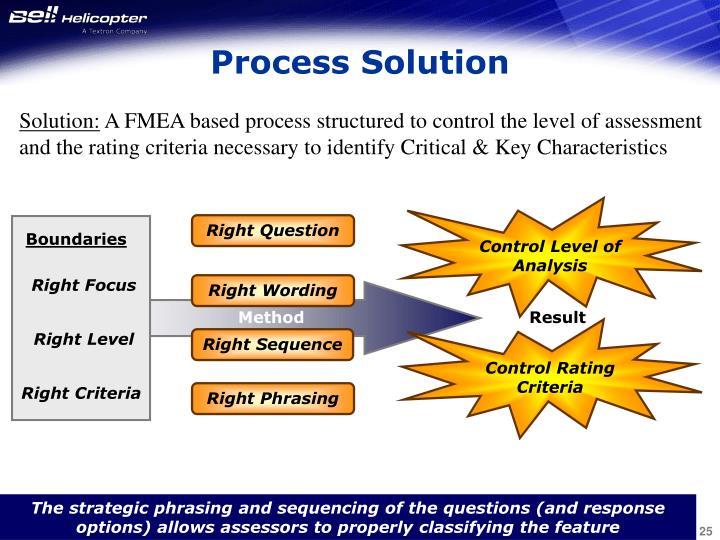 Process Solution